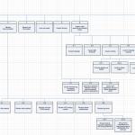 03 Task analysis